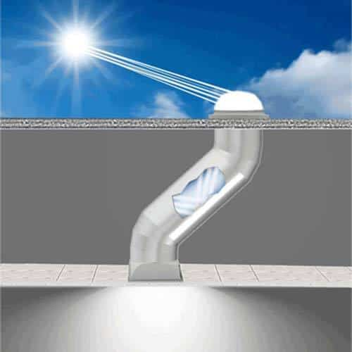The Drawbacks to Solar Tube Lighting