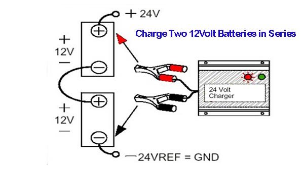 Charge Two 12Volt Batteries in Series